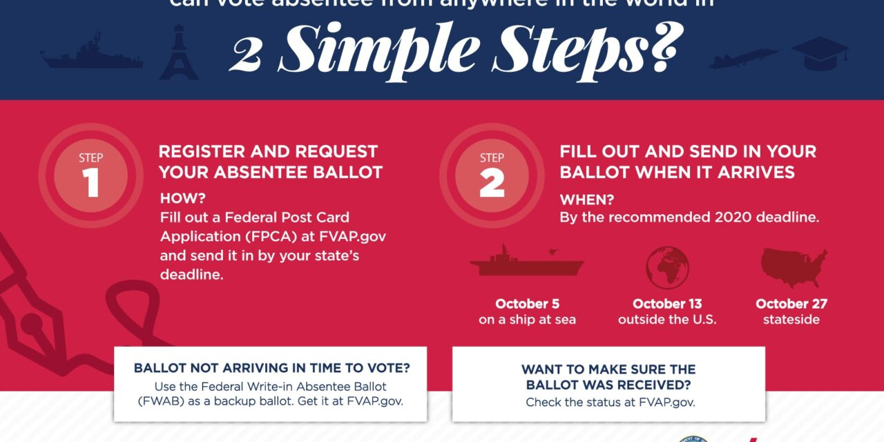 How to Help Friends Vote Absentee From Anywhere in the World